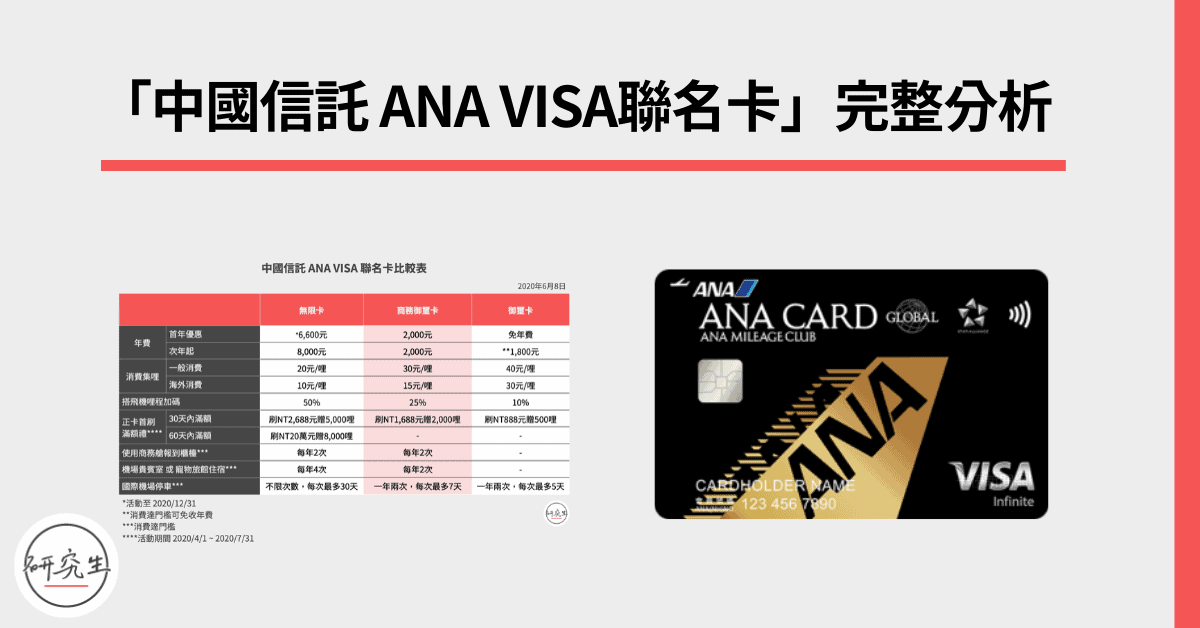 中國信託 ANA VISA 聯名卡